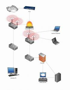 Hotel Network Topology Diagram  Hotel Guesthouse Wifi