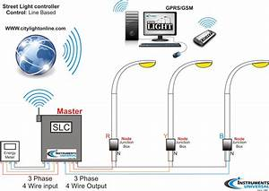 wireless remote lamp monitoring and control systems With energy efficient outdoor lighting control system