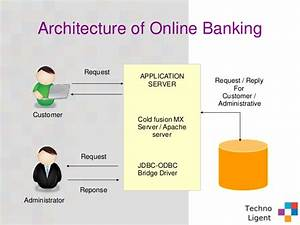Banking Application  U0026 Software Solutions At Competitive Rate