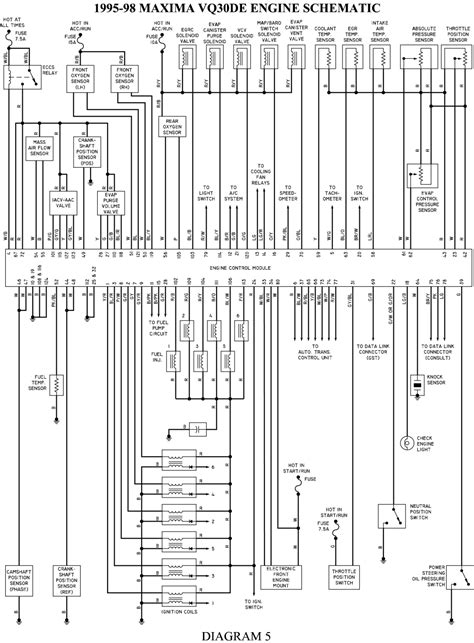 1998 Nissan Frontier Wiring Diagram Pinout by Repair Guides