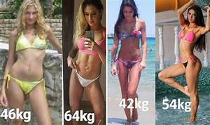 Forget The Weight Loss Diet Plan And Put Weight On If You Want To Look Good