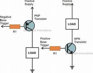 What Does It Mean By Npn Sensor  U0026 Pnp Sensor
