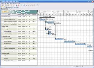 3 aplicaciones libres para la gestión de proyectos
