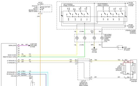 2000 oldsmobile alero wiring best site wiring harness