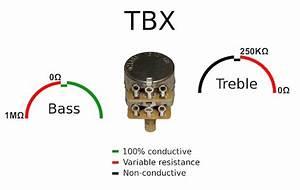 Fender Tbx Wiring Schematic
