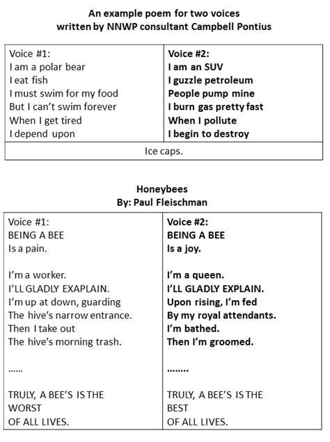 Beg, Borrow, and Teach!: Two-Voice Poetry