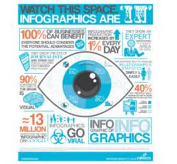 infographic design infographics about infographics sociagility