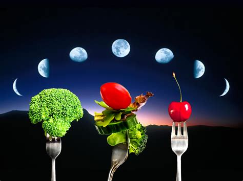 Mēness fāzes un tievēšana - lūk, kā efektīvi tikt vaļā no ...
