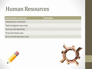 resource management the process of controlling or With human resources examples