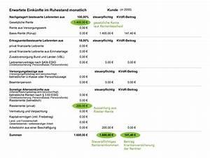 Riester Rente Besteuerung : a fessler finanzberatung altersvorsorgeplanung ~ Lizthompson.info Haus und Dekorationen