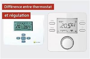 Reglage Thermostat Radiateur Electrique : r gler son chauffage les solutions adopter ~ Dailycaller-alerts.com Idées de Décoration