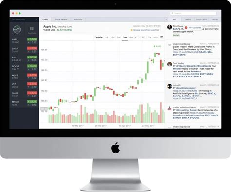 If you have been using the waves.exchange desktop application and refreshing does the official waves.exchange site. Best Stock Trading Software For Mac