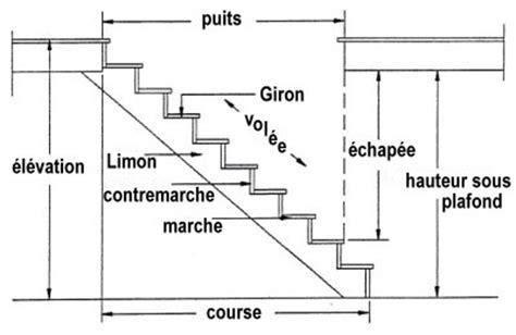 escalier japonais 224 pas d 233 cal 233 s