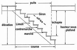 Hauteur Marche Escalier Extérieur : escalier japonais pas d cal s ~ Farleysfitness.com Idées de Décoration