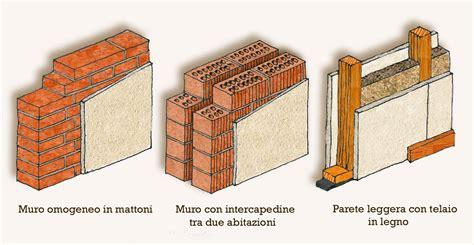 le pareti in legno o i muri divisori faidanoi it costruzioni ristrutturazioni edilizia ecologica