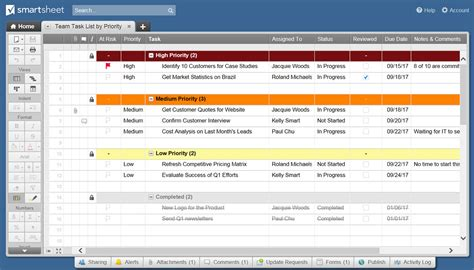 task list templates smartsheet