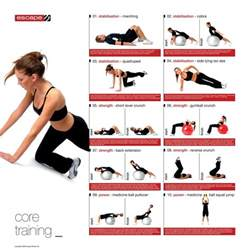 Core Ball Training Exercises