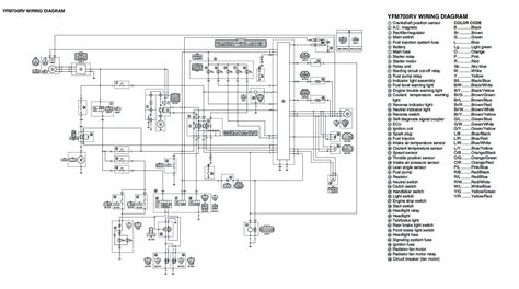 yamaha raptor 700 wiring diagram wiring diagram raptor 350 2006 get free image about