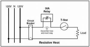 Control Of Resistive Heat