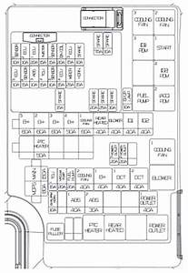 Hyundai Elantra Gt  2018   U2013 Fuse Box Diagram