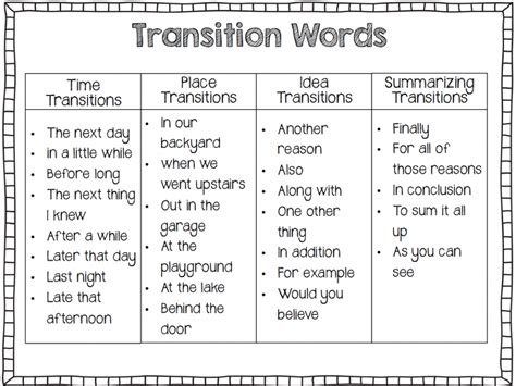 transition words for essays exles crossing guard cover