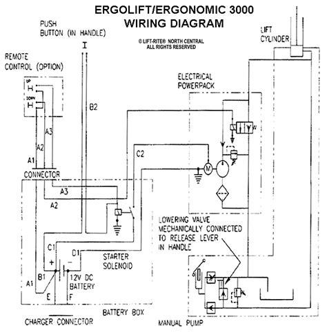 lift right 174 ergo ergonomic scissor lift wiring schematic material handling equipment from