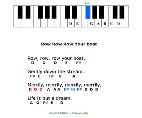 Row Your Boat On Keyboard simple songs for beginner piano players