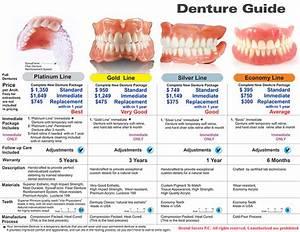 Complete Dentures Philadelphia Pa