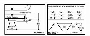 Half Blind Router Template Question
