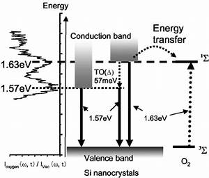 Sketch Of Energy