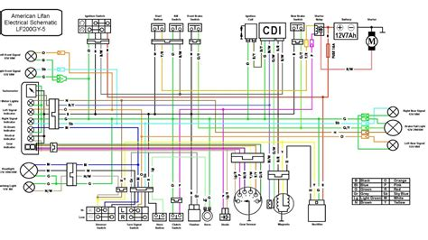Sunl 50cc Wire Diagram by 200cc Lifan Wiring Diagram