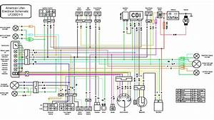 2007 Shineray 250cc Quad Wiring Diagram