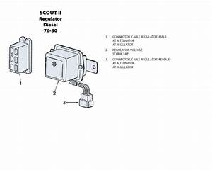Scout Connection Electrical System Page