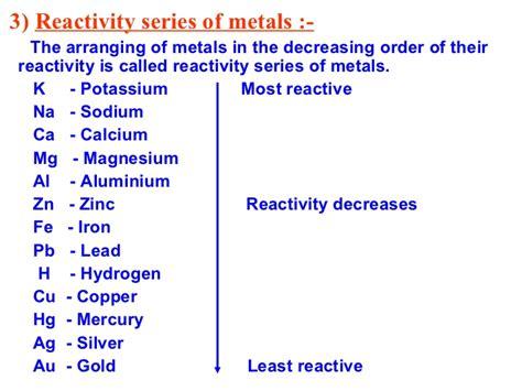 Metals And Non Metals
