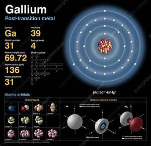 Gallium  Atomic Structure  3712