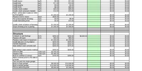 residential electrical estimating spreadsheet spreadsheet