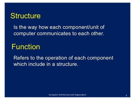 Ntroduction To Computer Architecture And Organization