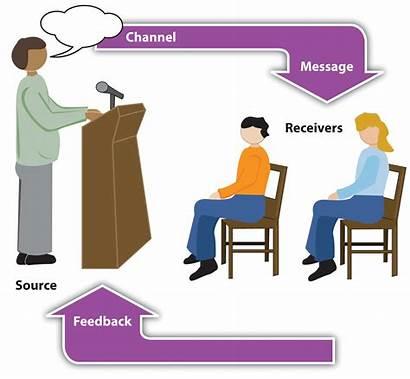 Communication Speaking Aids Presentation Speak Stand Linear