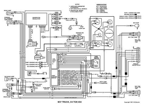 travel trailer ke wiring diagram get free image about