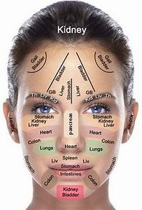 Healing With Pressure Points