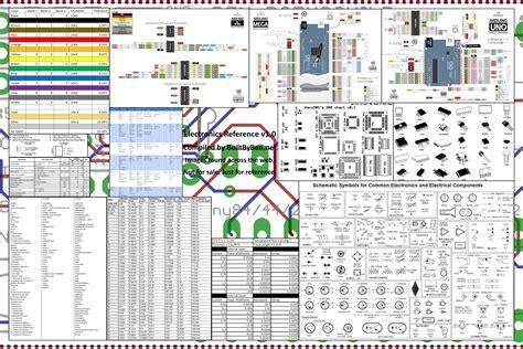 electronic formulas cheat sheet bing images
