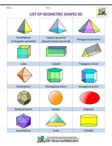 Pics Photos - 3d Geometric Shapes 3d Shapes Shapes 3d Polyhedra