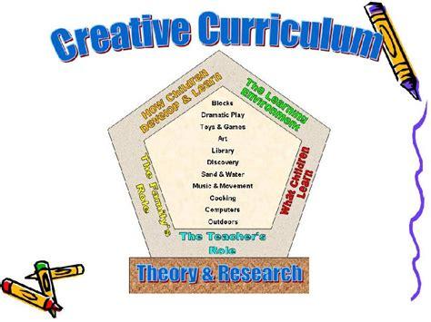 early preschool curriculum curriculum driverlayer search engine 324