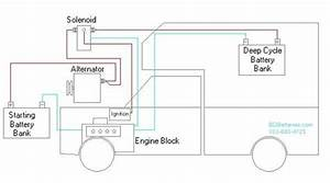 Image Result For Rv Battery Isolator Wiring Diagram