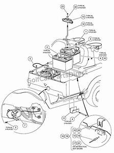 Wiring Diagram  14 Club Car Precedent Wiring Diagram