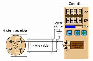 4-20 Ma Current Loop - Distributed Control Systems