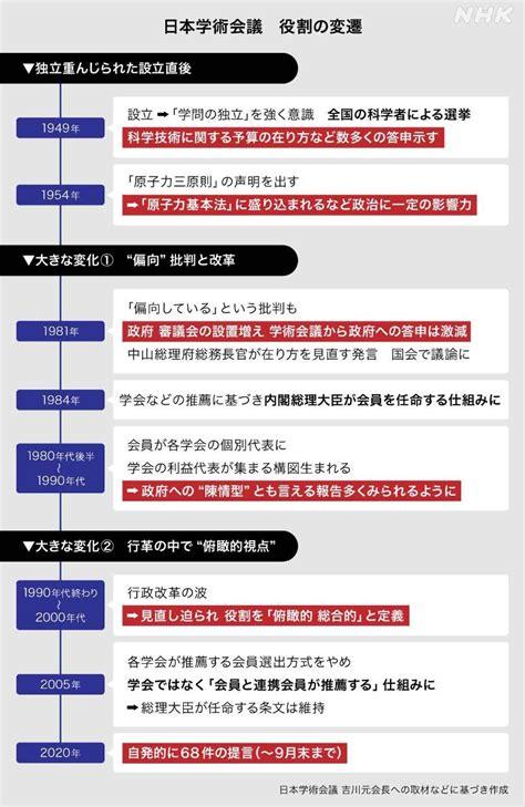 アクシージア 株価 掲示板