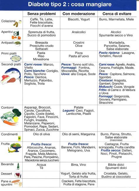 dieta alimentare per diabete mellito tipo 2 consigli alimentari per il paziente con diabete tipo 2