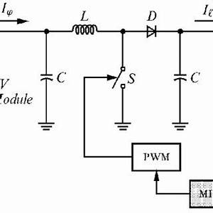 pdf efficient modeling of photovoltaic systems using With mppt charge controller techniue inremental conductance