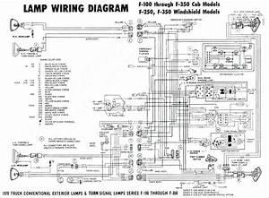 1991 Ford F 150 Fuse Diagram